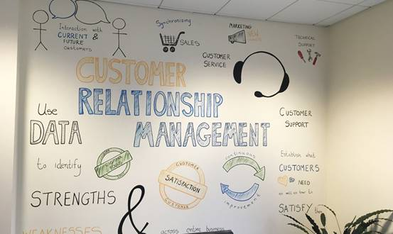 Corporate Message Office Mural